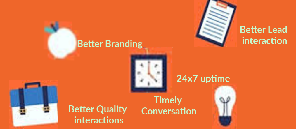 24x7-chat-agents can help you manage branding, lead interactions, better quality and server uptime